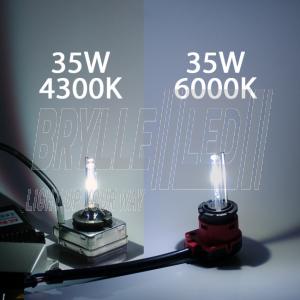 55W Xenonkit 9-32v 6000Kelvin